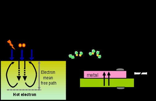 catalytronics.png